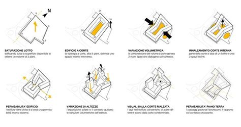 big architects diagrams 35 awesome big architects diagrams images pr arch