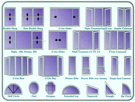 styles of windows window design terminology aritecture teminoligy