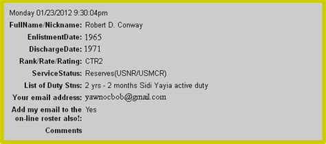 Converse Ct2 Navy the all naval security members service roster