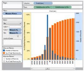 Export Sql Table To Excel A Tableau Wiki Drawing With Numbers