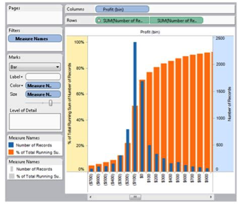 tableau tutorial wiki a tableau wiki drawing with numbers