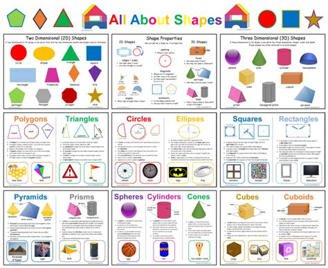 printable shapes display all about shapes poster display mindingkids