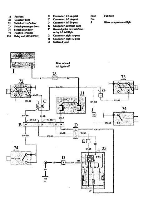 volvo 940 wiring diagram 1995 wiring library