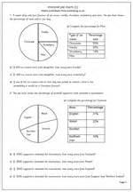 year 6 maths worksheet interpret pie charts maths blog