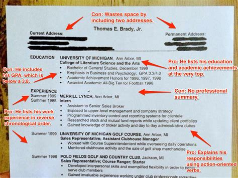 Tom Brady Resume by Tom Brady Resume Advice Business Insider