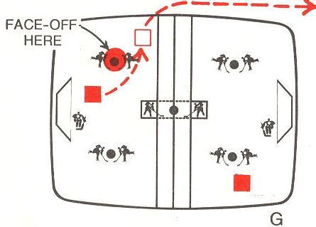 hockey offsides diagram hockey offsides diagram 28 images hi r hockey i am a