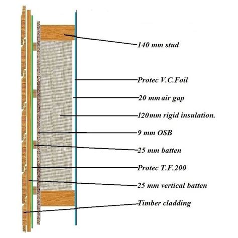 Sip Floor by How Much Does The Timber Frame For A House Weigh