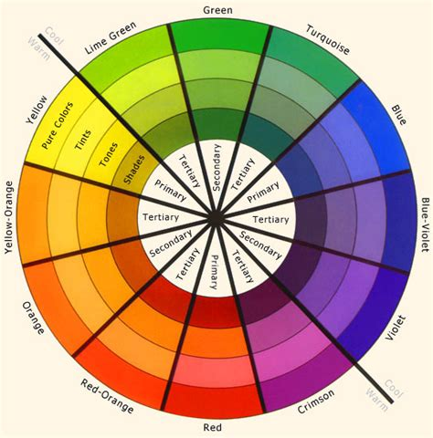 color wheel find the inner artist in you providing the ordinary