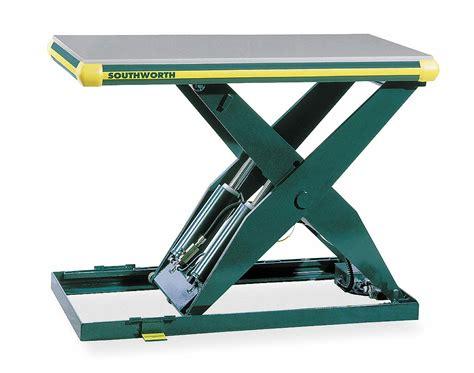 southworth scissor lift table 2000 lb 115v 1 phase model