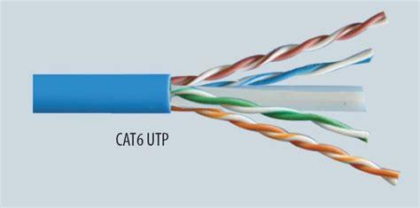 Kabel Data Cat 6 Media Twist Potongan cat6 kablo ka 231 metre 231 eker 187 techworm
