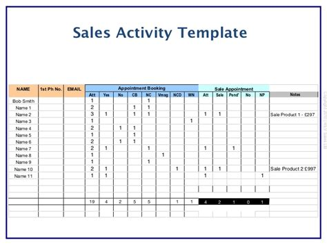 sales call cycle template essential sales system programme webinar 2