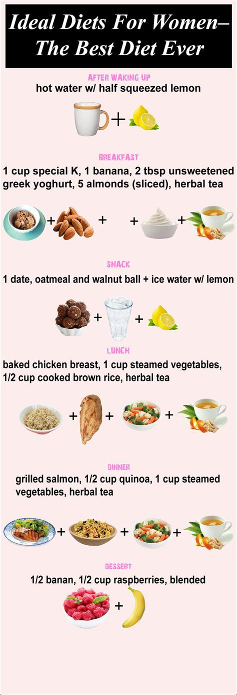 6 Ideal Diets For Women   The Best Diet Ever   Let's diet