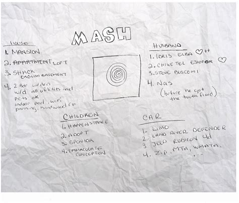 Mash The 90s Facebook | mash game 90s daily urbanista