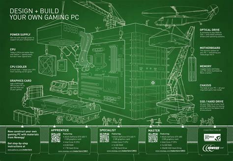create your own blueprint design and build your own gaming pc geforce