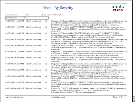 network security report template wireless and network security integration solution design