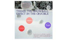 crucible themes prezi the crucible theme snowball effect by kelley wheeler on prezi