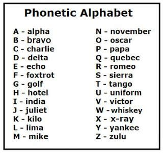25 best ideas about spelling radio call signs alphabet 25 unique alpha code