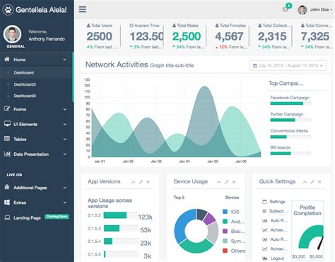 bootstrap admin dashboard template free gentallela a free bootstrap 3 admin dashboard template