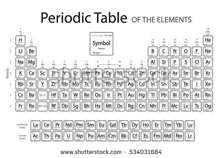 updated printable periodic table of elements periodic table elements chemical symbols stock vector