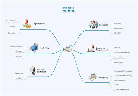 business plan presentation animated pptx infographic design