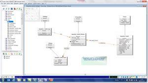 diagramme de classe de conception conception uml