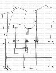 jacket-con-fix1 | Roupas masculinas, Dicas de costura e