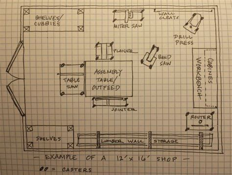 wood shop layout google search work shop plans
