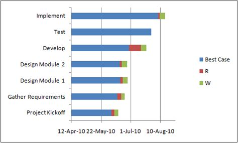 Excel Bar Chart Template by Search Results For Template For A Bar Graph Calendar 2015