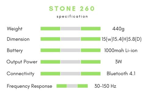 boat speakers specifications boat stone 260 portable bluetooth speakers review should