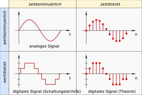Signal A digitalsignal