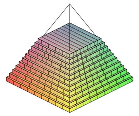 rectangular pyramid cross section 9 3 volume