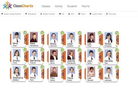 classroom layout names nik s learning technology blog january 2014
