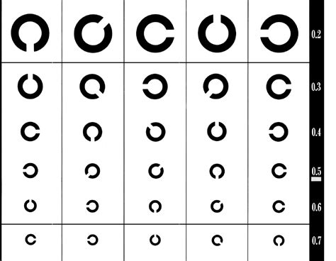 printable landolt c eye chart landolt c chart hd medical eye diagnostic and test pictures