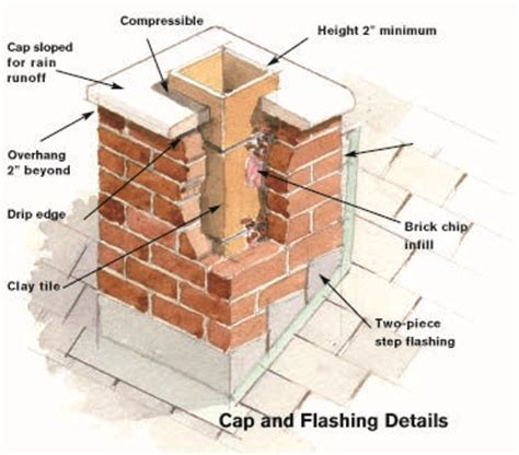 chimney construction diagram 22 best images about construction terms on