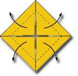 cara membuat origami angsa 3 dimensi cara membuat origami bunga matahari cara membuat origami