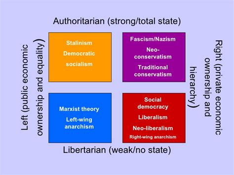 territorial designs and international politics inside out and outside in regions and cities books classification of political ideas