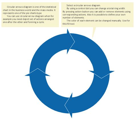 circular flow diagram template how to draw a circular arrows diagram using conceptdraw