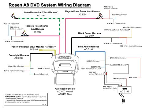 mobile home thermostat wiring wiring diagram with