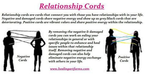 Can Husband Cut The Cord In A C Section by 1000 Images About Healing Sessions On Reiki