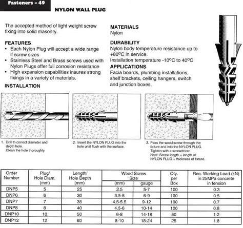 masonry anchors  post screws ullrich fasteners catalogue