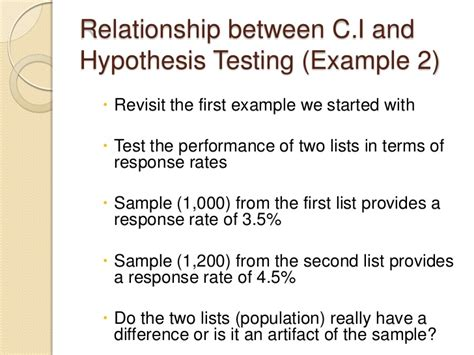 hypothesis template hypothesis