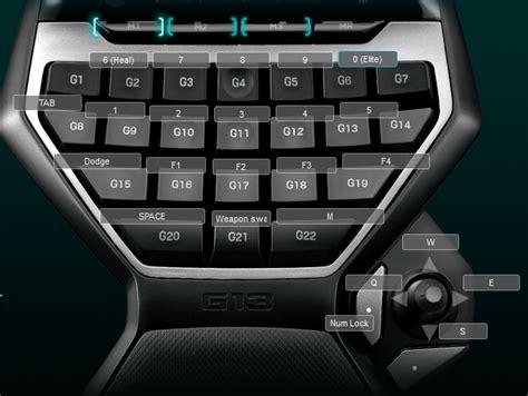 keyboard layout gw2 gamepad for guild wars 2 guildwars2