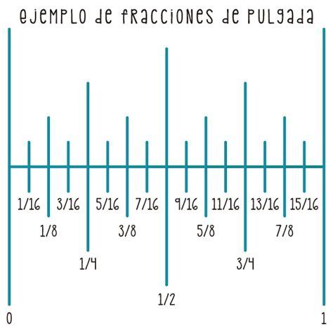 fracciones en pulgadas tabla de fracciones en pulgadas newhairstylesformen2014 com