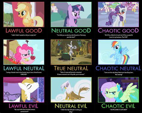 My Anime Chart No Longer Lttp My Pony Fim A Semi Wiw Thread