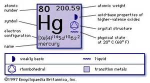 Number Of Protons In Nickel Mercury Hg Chemical Element Britannica