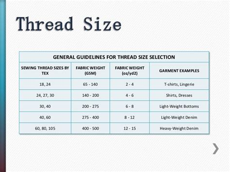 upholstery thread sizes thread and seam construction