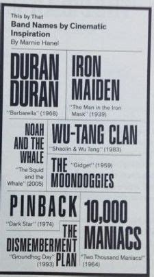 magazine sections names duran duran 1981 ad from the belgian magazine quot joepie