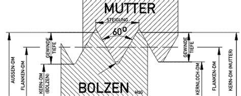 Gewinde M8 Vorbohren by Unc Normgewinde Usa Tabelle Zur Bestimmung Der