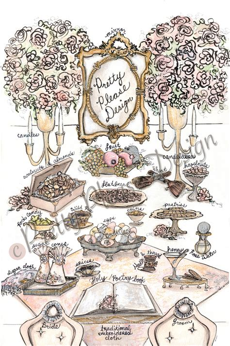 design meaning persian my persian wedding aghd and other pre wedding traditions