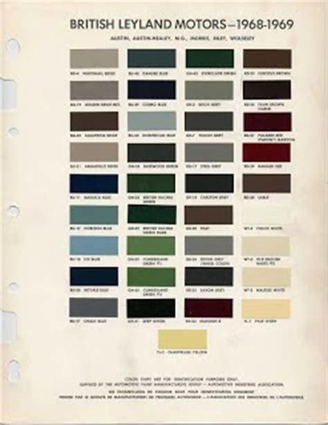 classic mini paint colours codes mini free digital magazine and resource for classic